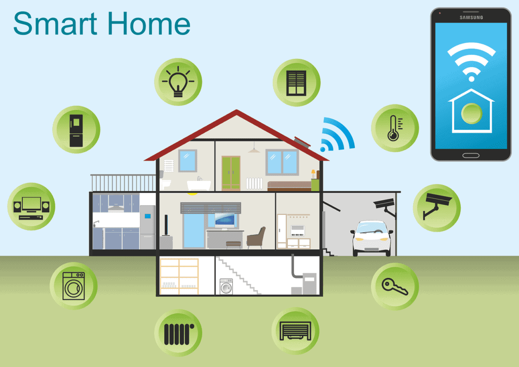 Few Best Smart Home Devices.